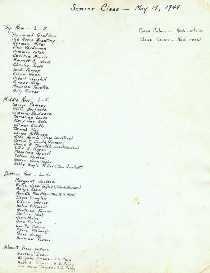 1944 Farmerville High School Graduates Names