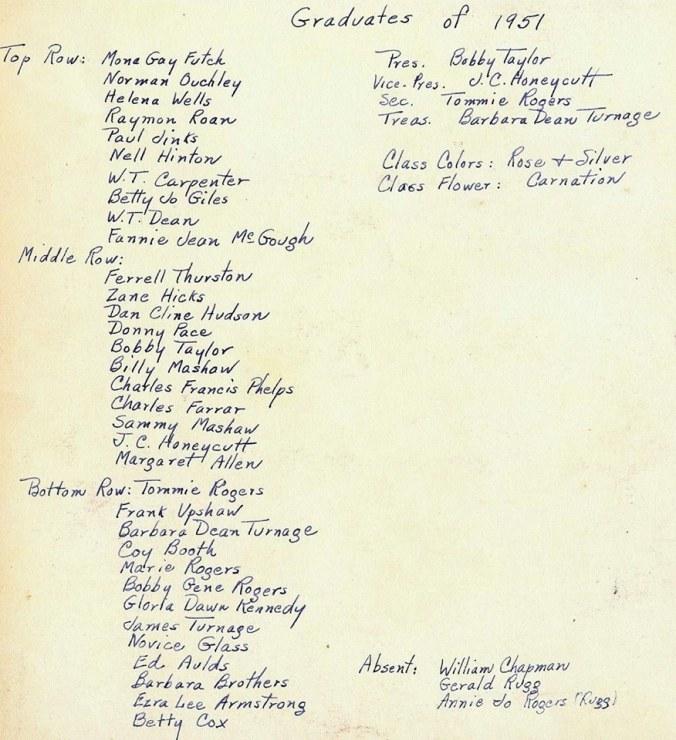 1951-fhs-names