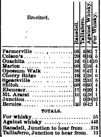 November 1902 Election